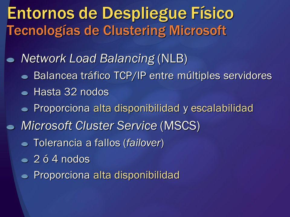 Entornos de Despliegue Físico Tecnologías de Clustering Microsoft Network Load Balancing (NLB) Balancea tráfico TCP/IP entre múltiples servidores Hast
