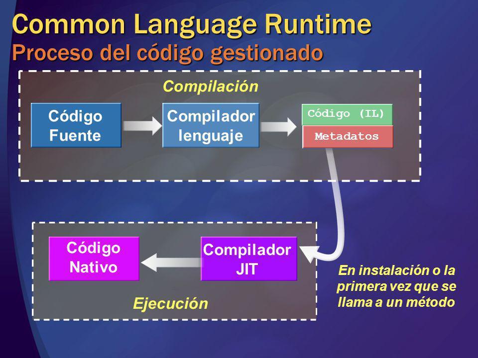 Lenguajes.NET CLS COBOL C++ C++ CLR Microsoft Managed C++ Extensions Fujitsu COBOL Extensions CLS Los lenguajes no tienen que exponer toda la funcionalidad definida por la CLR