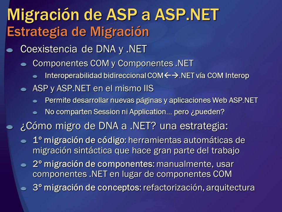 Migración de ASP a ASP.NET Estrategia de Migración Coexistencia de DNA y.NET Componentes COM y Componentes.NET Interoperabilidad bidireccional COM.NET