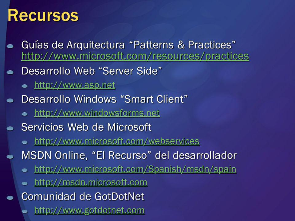 Recursos Guías de Arquitectura Patterns & Practices http://www.microsoft.com/resources/practices http://www.microsoft.com/resources/practices Desarrol