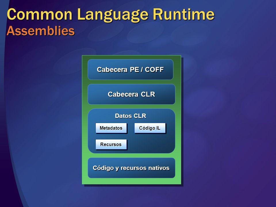 Common Language Runtime Assemblies Cabecera PE / COFF Cabecera CLR Código y recursos nativos Datos CLR MetadatosMetadatos RecursosRecursos Código IL