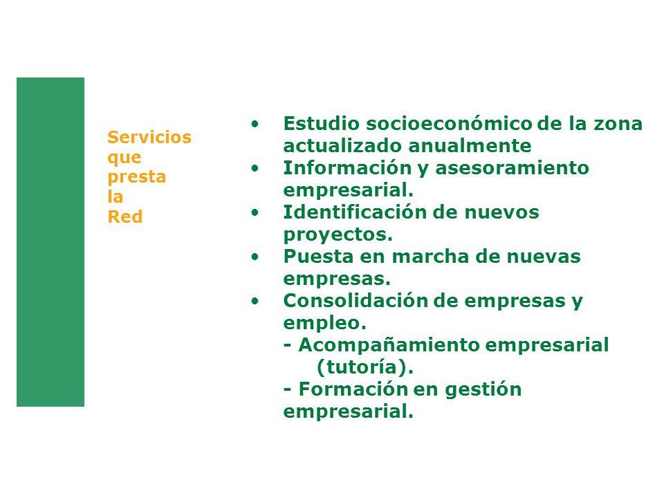 Servicios que presta la Red Estudio socioeconómico de la zona actualizado anualmente Información y asesoramiento empresarial. Identificación de nuevos