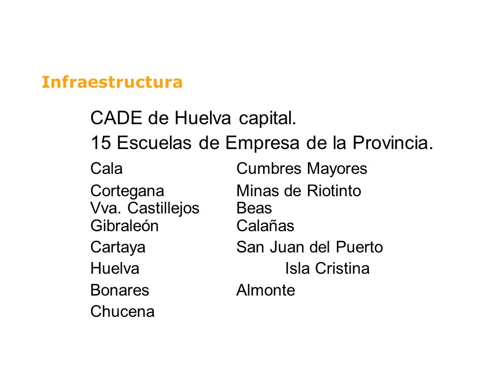Infraestructura CADE de Huelva capital. 15 Escuelas de Empresa de la Provincia. CalaCumbres Mayores CorteganaMinas de Riotinto Vva. CastillejosBeas Gi