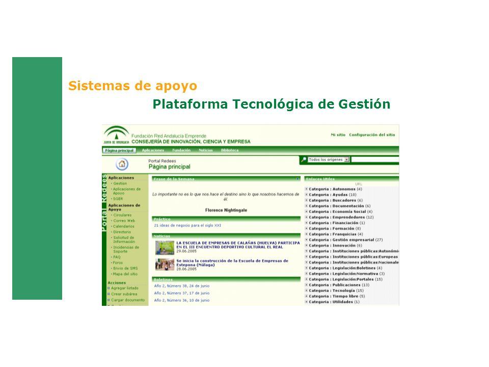 Sistemas de apoyo Plataforma Tecnológica de Gestión