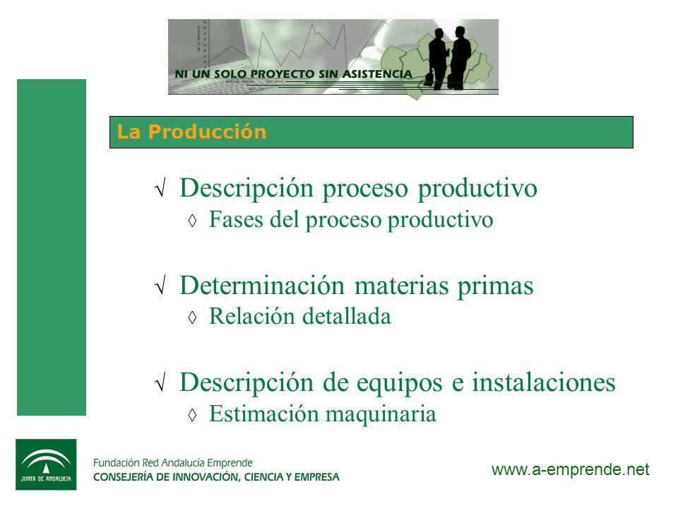 www.a-emprende.net La Producción Descripción proceso productivo Fases del proceso productivo Determinación materias primas Relación detallada Descripc