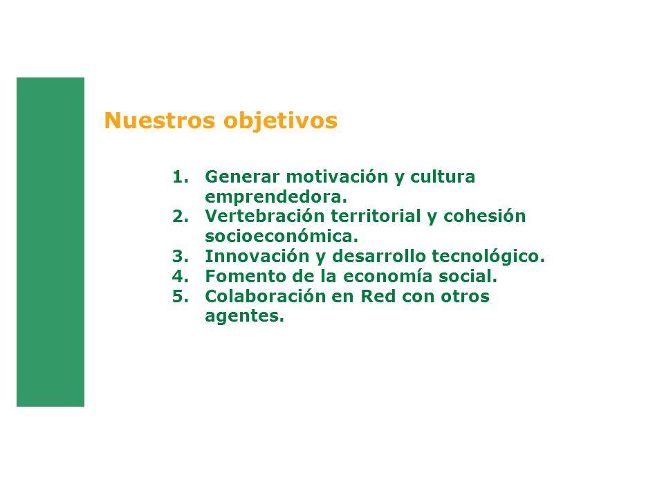 Nuestros objetivos 1.Generar motivación y cultura emprendedora. 2.Vertebración territorial y cohesión socioeconómica. 3.Innovación y desarrollo tecnol