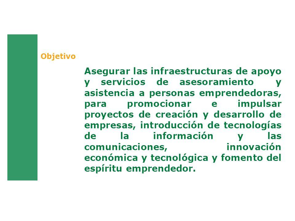 Objetivo Asegurar las infraestructuras de apoyo y servicios de asesoramiento y asistencia a personas emprendedoras, para promocionar e impulsar proyec
