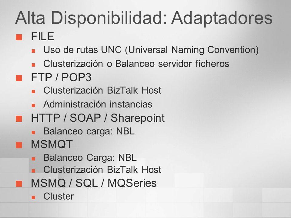 Alta Disponibilidad: Adaptadores FILE Uso de rutas UNC (Universal Naming Convention) Clusterización o Balanceo servidor ficheros FTP / POP3 Clusteriza