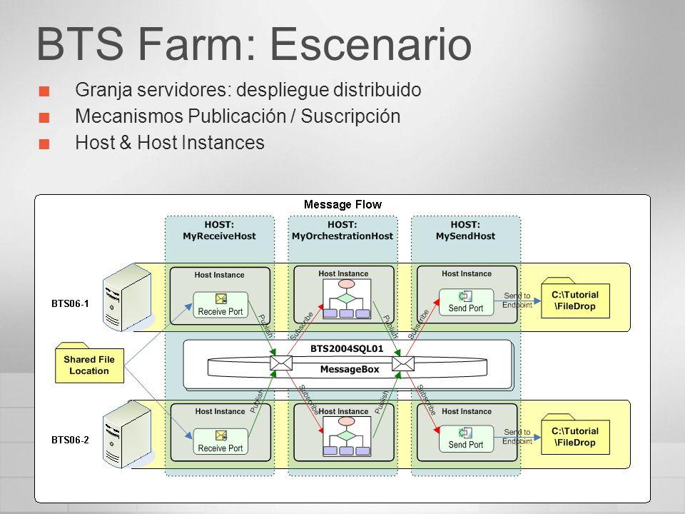 BTS Farm: Escenario Granja servidores: despliegue distribuido Mecanismos Publicación / Suscripción Host & Host Instances