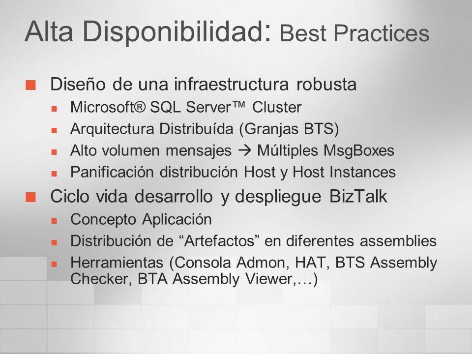 Alta Disponibilidad : Best Practices Diseño de una infraestructura robusta Microsoft® SQL Server Cluster Arquitectura Distribuída (Granjas BTS) Alto v