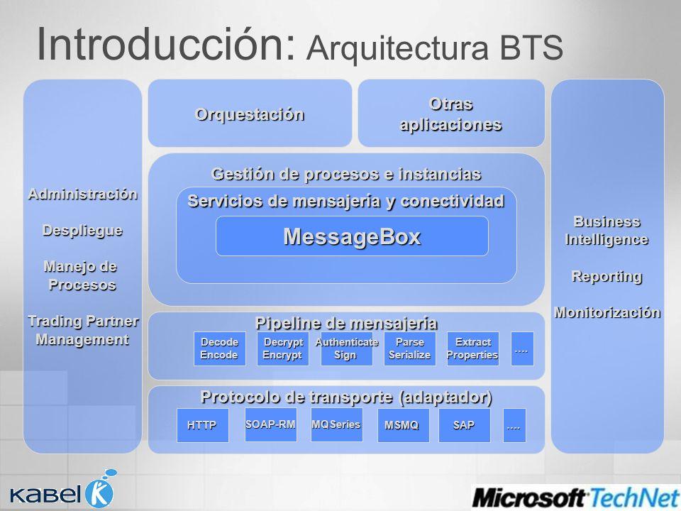Introducción: Arquitectura BTS Pipeline de mensajería DecodeEncodeDecryptEncryptParseSerializeExtractPropertiesAuthenticateSign Orquestación Gestión d