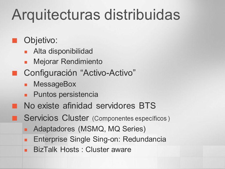 Arquitecturas distribuidas Objetivo: Alta disponibilidad Mejorar Rendimiento Configuración Activo-Activo MessageBox Puntos persistencia No existe afin