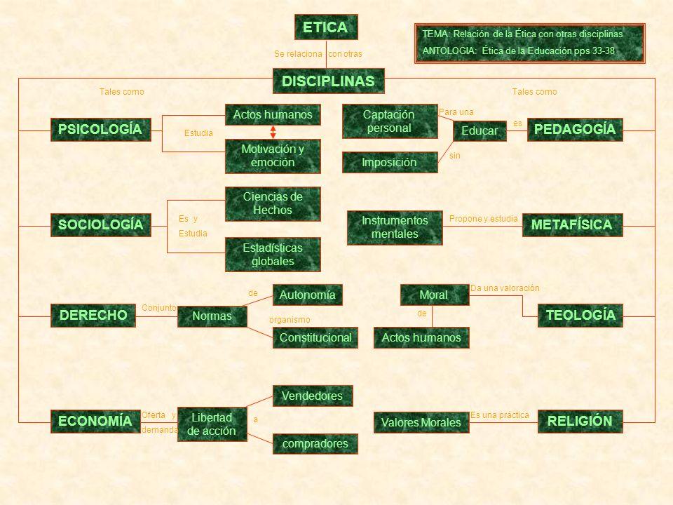MÉTODO CIENTÍFICO INDAGADORA DEMOSTRATIVA EXPOSITIVA DESCUBRIR CONEXIÓN COMPROBACIÓN RESULTADOS EXPERIMENTAL AFINACIÓN DEDUCTIVA INDUCTIVA DIALÉCTICA
