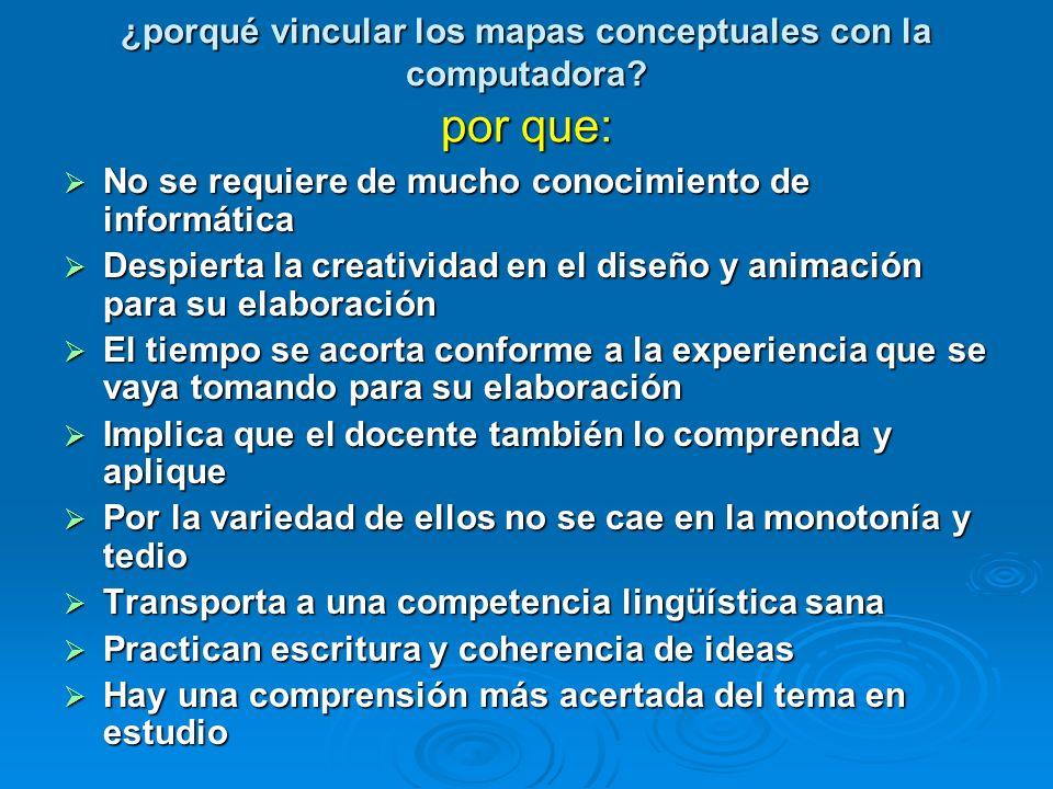 Los Mapas conceptuales parte importante como metodología didáctica del constructivismo Los Mapas conceptuales parte importante como metodología didáct