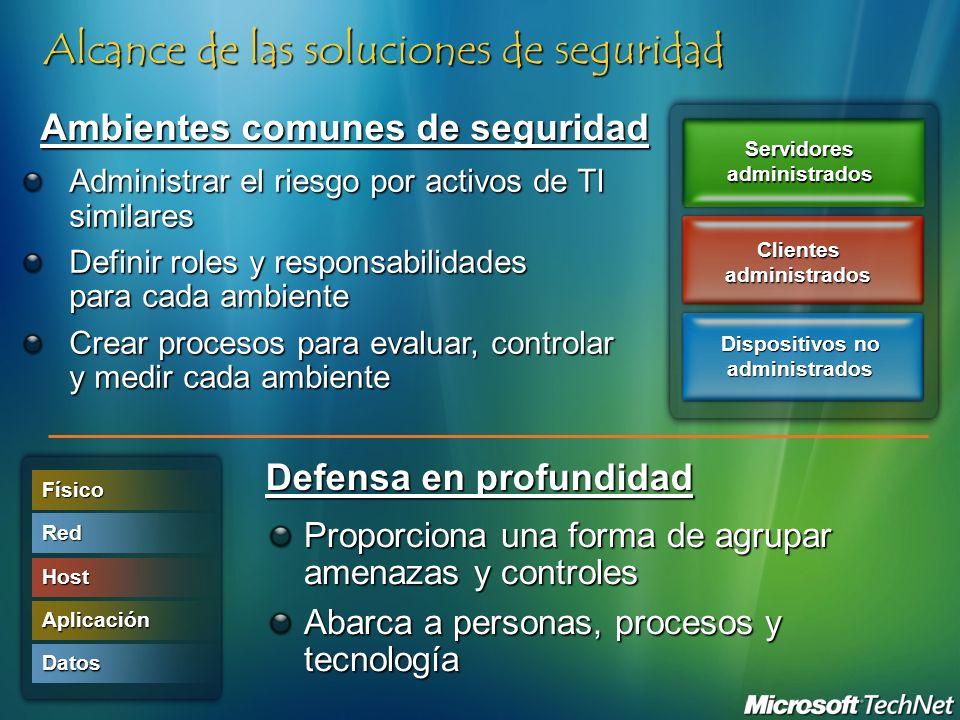 Alcance de las soluciones de seguridad Proporciona una forma de agrupar amenazas y controles Abarca a personas, procesos y tecnología Defensa en profu