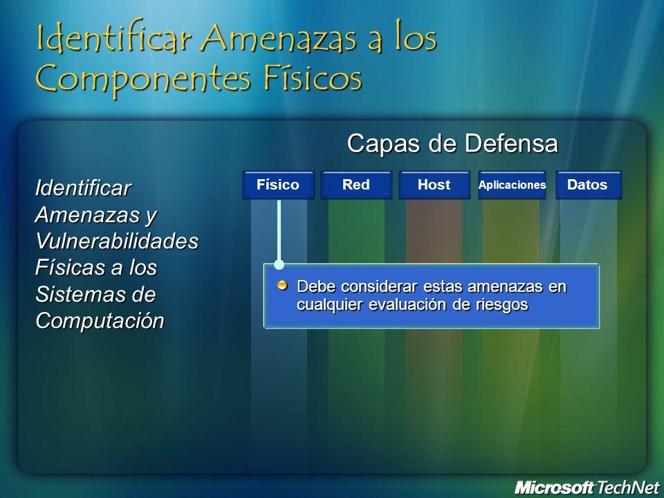 Identificar Amenazas a los Componentes Físicos RedHost Aplicaciones Datos Identificar Amenazas y Vulnerabilidades Físicas a los Sistemas de Computació