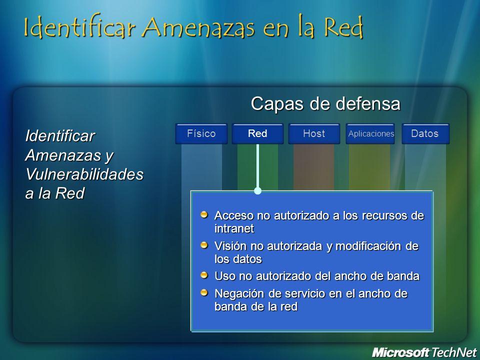 Capas de defensa Identificar Amenazas en la Red FísicoRedHost Aplicaciones Datos Identificar Amenazas y Vulnerabilidades a la Red Acceso no autorizado