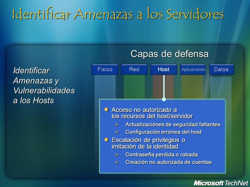 Capas de defensa Identificar Amenazas a los Servidores FísicoRedHost Aplicaciones Datos Identificar Amenazas y Vulnerabilidades a los Hosts Acceso no