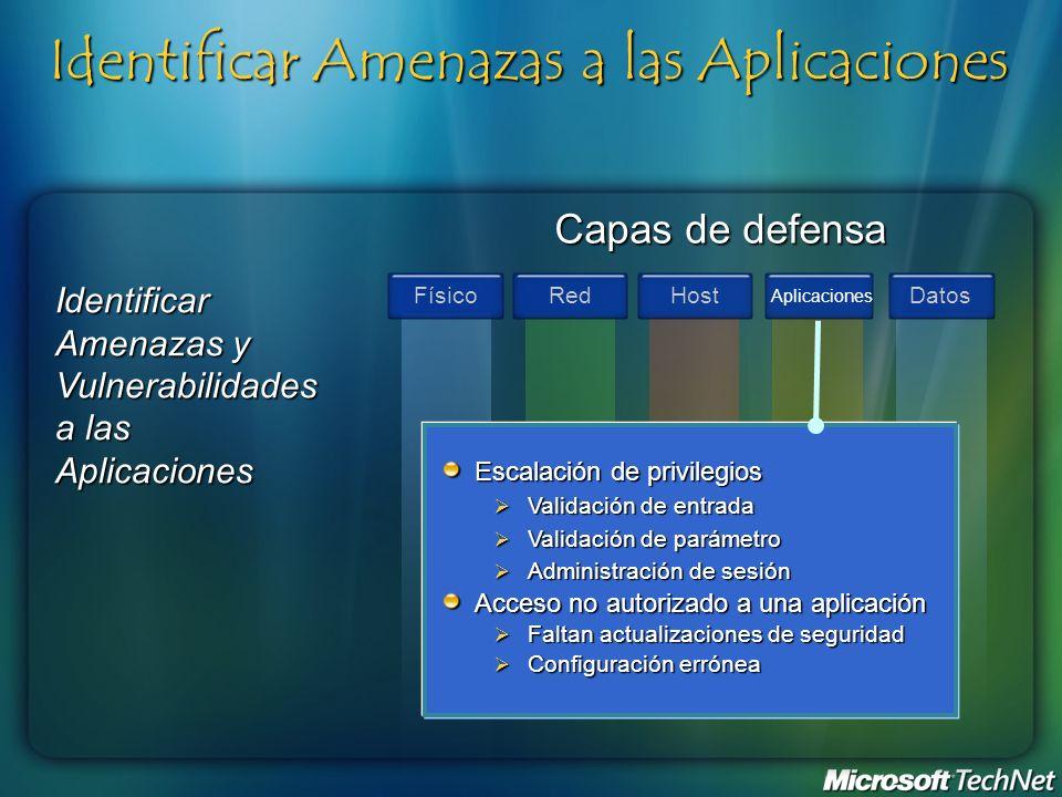 Capas de defensa Identificar Amenazas a las Aplicaciones FísicoRedHost Aplicaciones Datos Identificar Amenazas y Vulnerabilidades a las Aplicaciones E