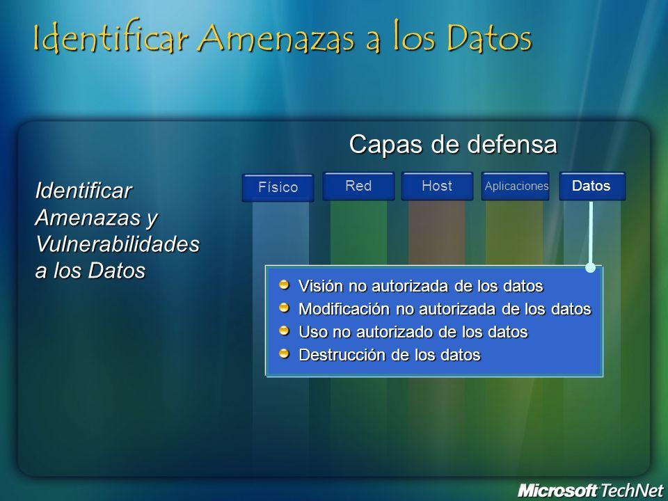Capas de defensa Identificar Amenazas a los Datos RedHost Aplicaciones Datos Identificar Amenazas y Vulnerabilidades a los Datos Físico Visión no auto