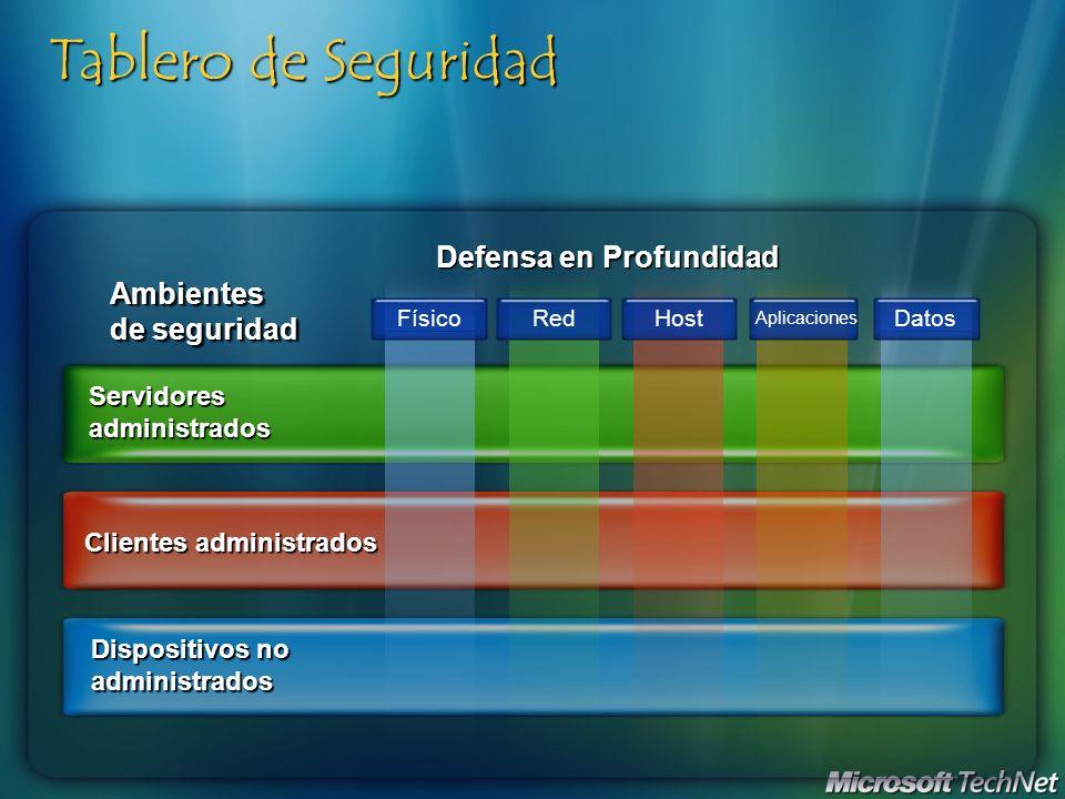 Tablero de Seguridad Ambientes de seguridad Dispositivos no administrados Clientes administrados Servidores administrados FísicoRedHost Aplicaciones D