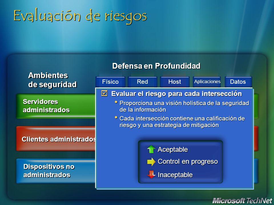 Evaluación de riesgos Ambientes de seguridad Dispositivos no administrados Clientes administrados Servidores administrados FísicoRedHost Aplicaciones