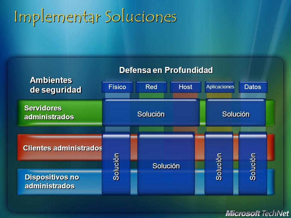 Implementar Soluciones Ambientes de seguridad Dispositivos no administrados Clientes administrados Servidores administrados FísicoRedHost Aplicaciones