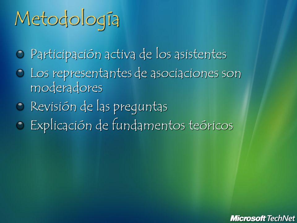 Metodología Participación activa de los asistentes Los representantes de asociaciones son moderadores Revisión de las preguntas Explicación de fundame