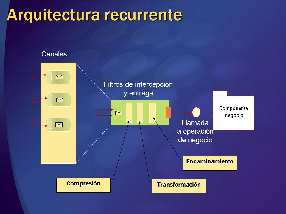 Aspectos transversales Se pueden resolver en la aplicación Es mejor construir una infraestructura que ofrezca una vía para adherirse (hook) al proceso