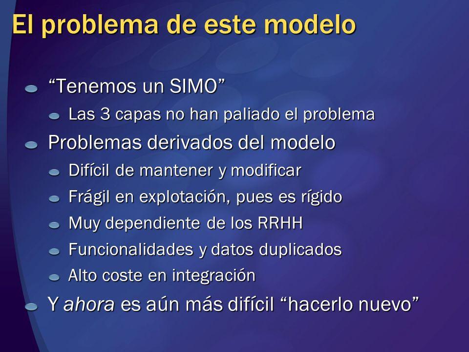 El problema de este modelo Tenemos un SIMO Las 3 capas no han paliado el problema Problemas derivados del modelo Difícil de mantener y modificar Frágil en explotación, pues es rígido Muy dependiente de los RRHH Funcionalidades y datos duplicados Alto coste en integración Y ahora es aún más difícil hacerlo nuevo