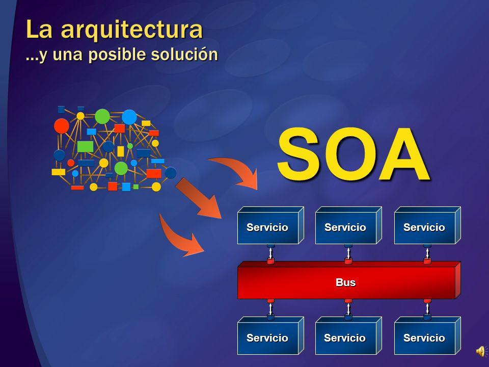 ServicioServicioServicio ServicioServicioServicio Bus La arquitectura …y una posible solución SOA