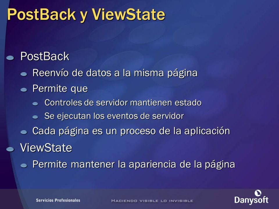 PostBack y ViewState PostBack Reenvío de datos a la misma página Permite que Controles de servidor mantienen estado Se ejecutan los eventos de servido