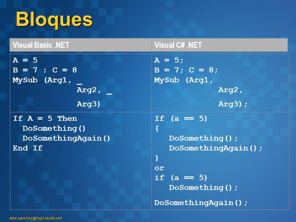 alex.sanchez@logicstudio.net Bloques Visual Basic.NETVisual C#.NET A = 5 B = 7 : C = 8 MySub (Arg1, _ Arg2, _ Arg3) A = 5; B = 7; C = 8; MySub (Arg1,