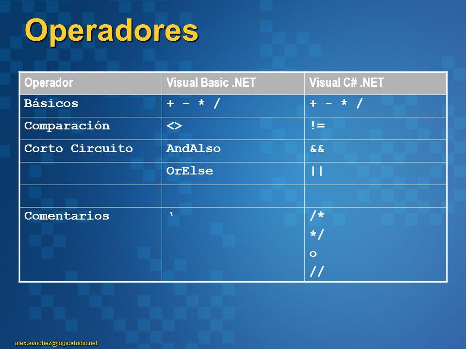 alex.sanchez@logicstudio.net Operadores OperadorVisual Basic.NETVisual C#.NET Básicos+ - * / Comparación<>!= Corto CircuitoAndAlso&& OrElse|| Comentar
