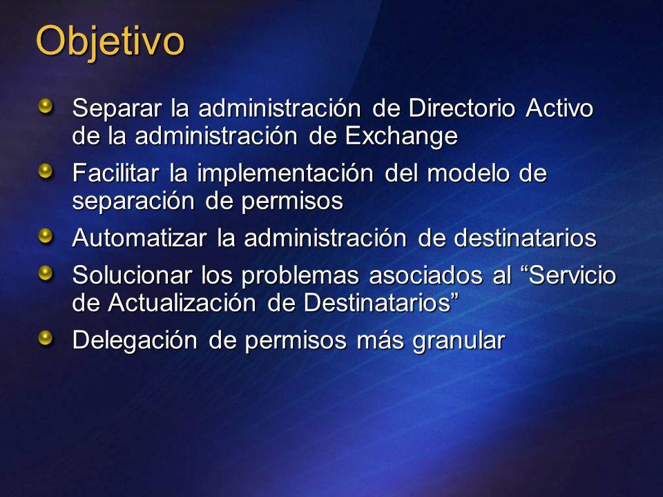 Objetivo Separar la administración de Directorio Activo de la administración de Exchange Facilitar la implementación del modelo de separación de permi
