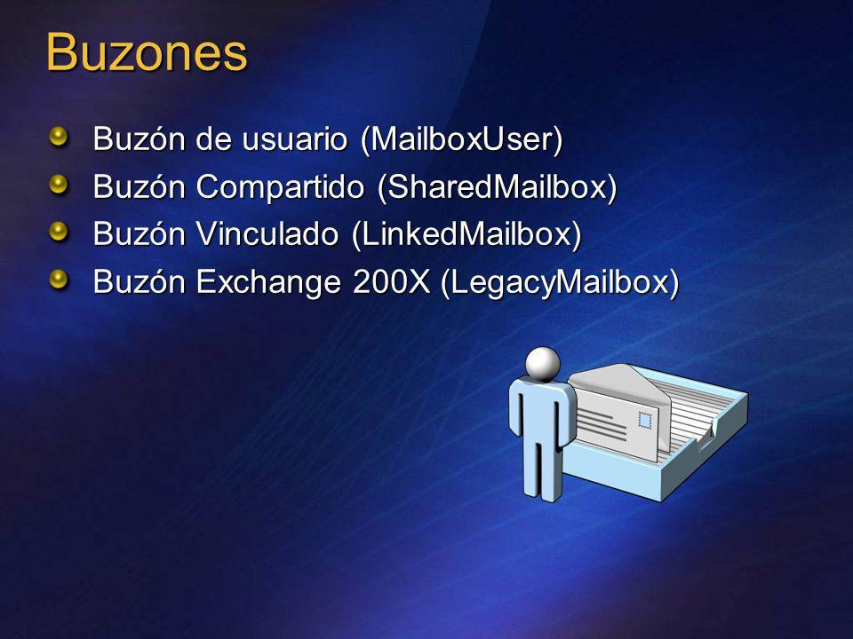 Buzones Buzón de usuario (MailboxUser) Buzón Compartido (SharedMailbox) Buzón Vinculado (LinkedMailbox) Buzón Exchange 200X (LegacyMailbox)