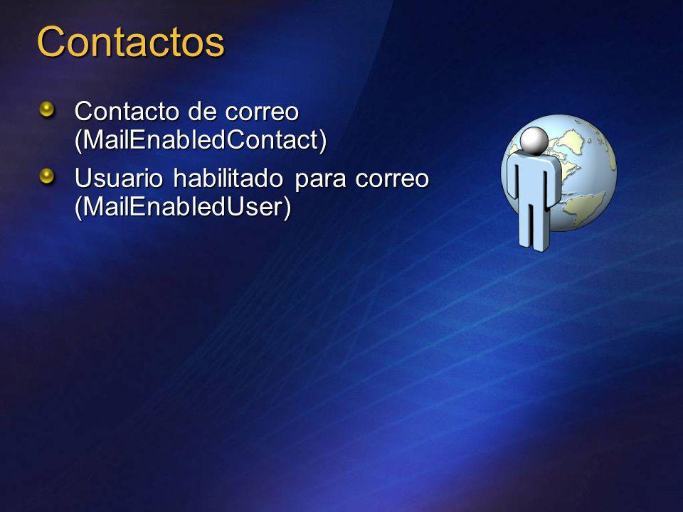 Contactos Contacto de correo (MailEnabledContact) Usuario habilitado para correo (MailEnabledUser)