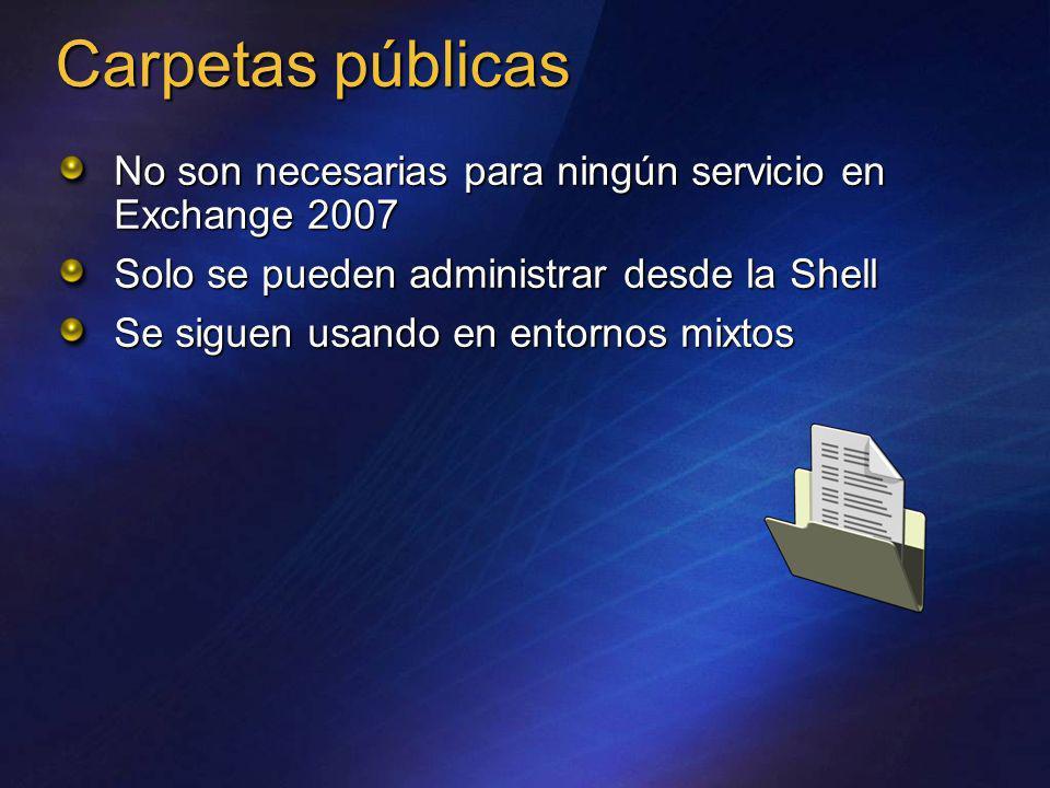 Carpetas públicas No son necesarias para ningún servicio en Exchange 2007 Solo se pueden administrar desde la Shell Se siguen usando en entornos mixto