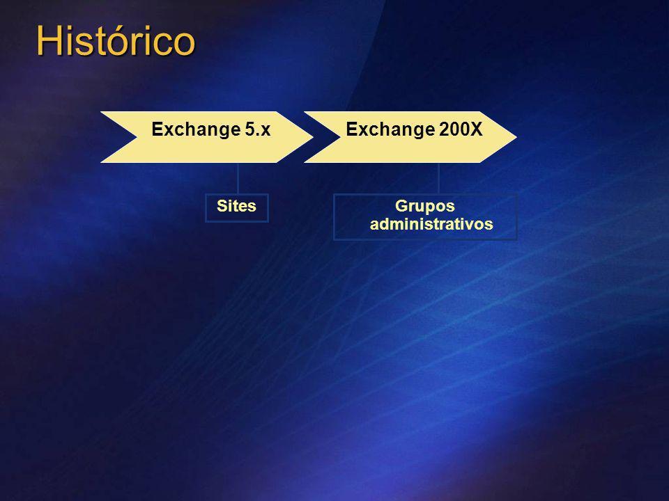 Histórico Exchange 5.x SitesGrupos administrativos Exchange 200X