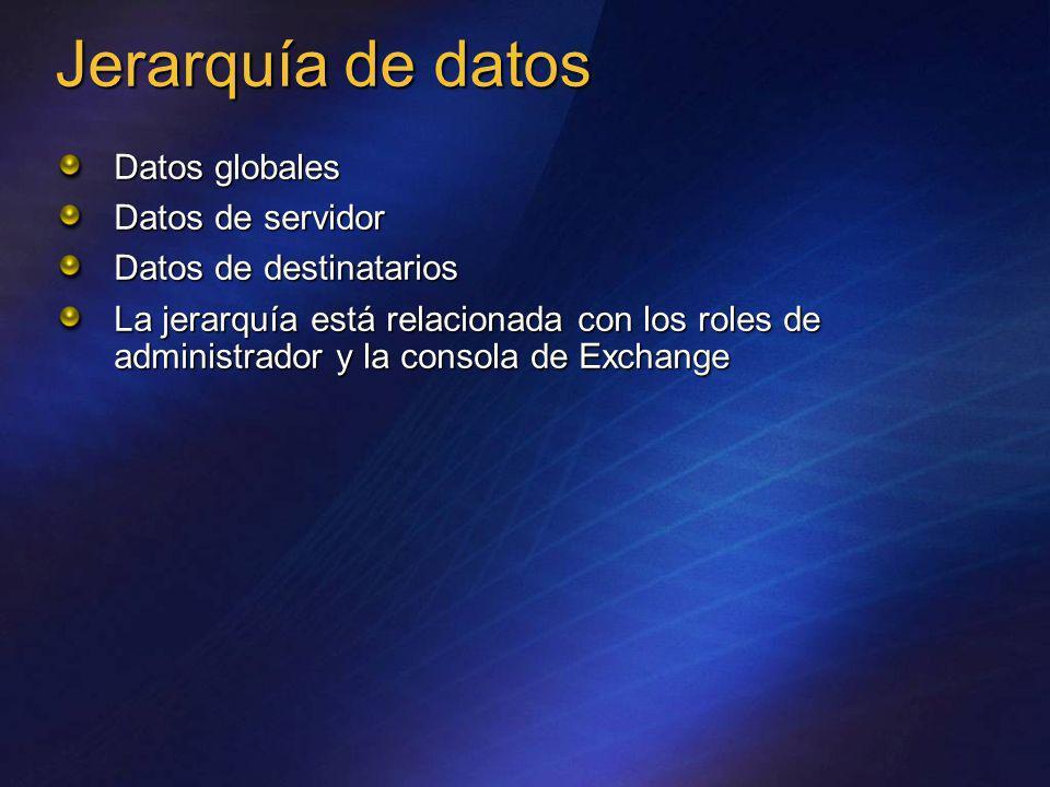 Datos globales Datos de servidor Datos de destinatarios La jerarquía está relacionada con los roles de administrador y la consola de Exchange Jerarquí