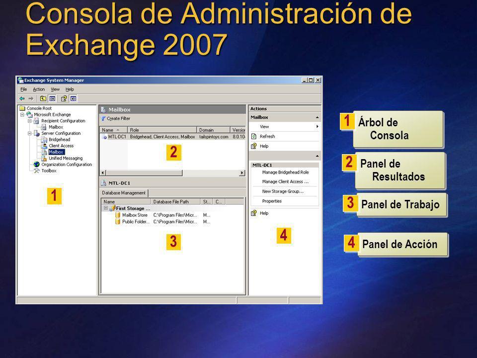 Consola de Administración de Exchange 2007 Árbol de Consola 1 1 1 1 Panel de Resultados 2 2 2 2 Panel de Trabajo 3 3 3 3 Panel de Acción 4 4 4 4