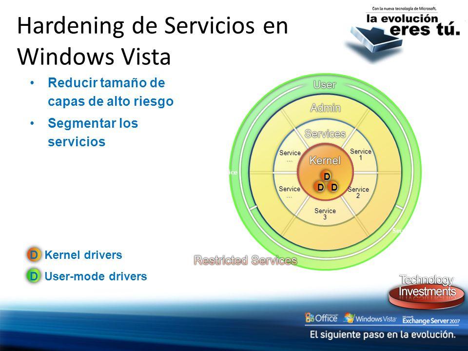 Hardening de Servicios en Windows Vista Reducir tamaño de capas de alto riesgo Segmentar los servicios Kernel driversD DUser-mode drivers D DD Service