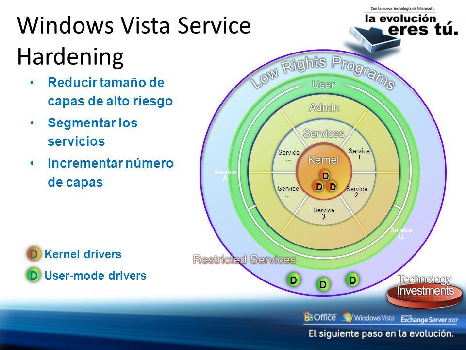 DD D Windows Vista Service Hardening Reducir tamaño de capas de alto riesgo Segmentar los servicios Incrementar número de capas Kernel driversD DUser-