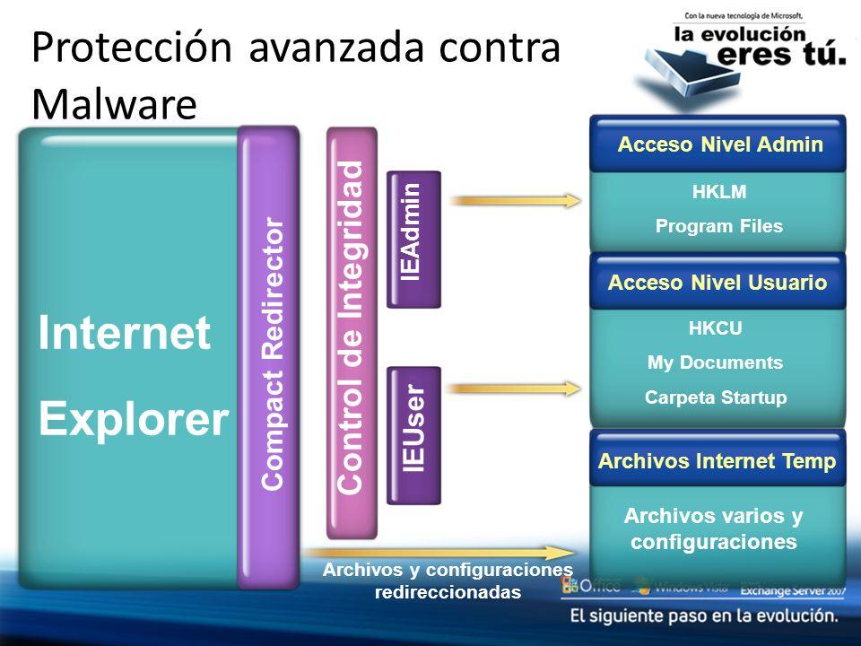 Internet Explorer Archivos y configuraciones redireccionadas Protección avanzada contra Malware HKLM Program Files Acceso Nivel AdminAcceso Nivel Usua