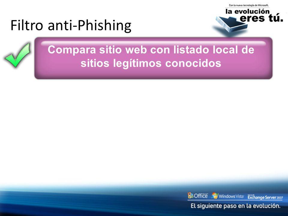 Filtro anti-Phishing Compara sitio web con listado local de sitios legítimos conocidos