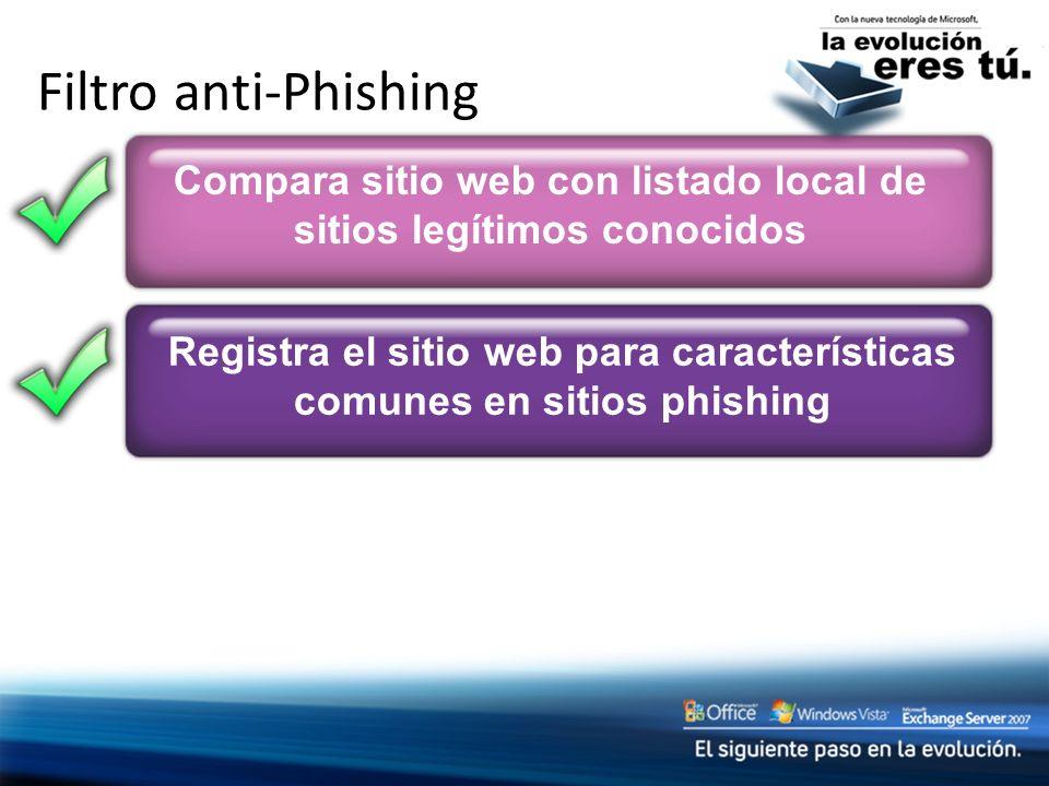 Registra el sitio web para características comunes en sitios phishing Filtro anti-Phishing Compara sitio web con listado local de sitios legítimos con