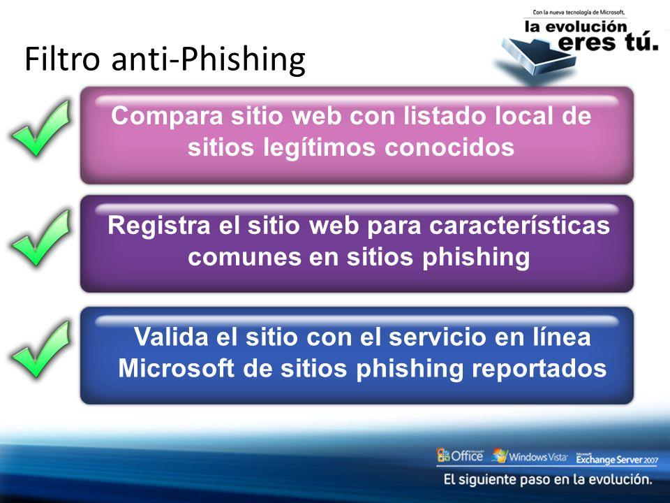 Valida el sitio con el servicio en línea Microsoft de sitios phishing reportados Registra el sitio web para características comunes en sitios phishing