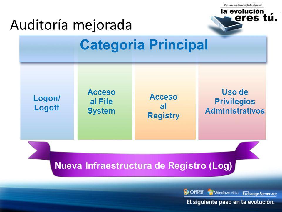 Auditoría mejorada Nueva Infraestructura de Registro (Log) Categoria Principal Logon/ Logoff Acceso al File System Acceso al Registry Uso de Privilegi