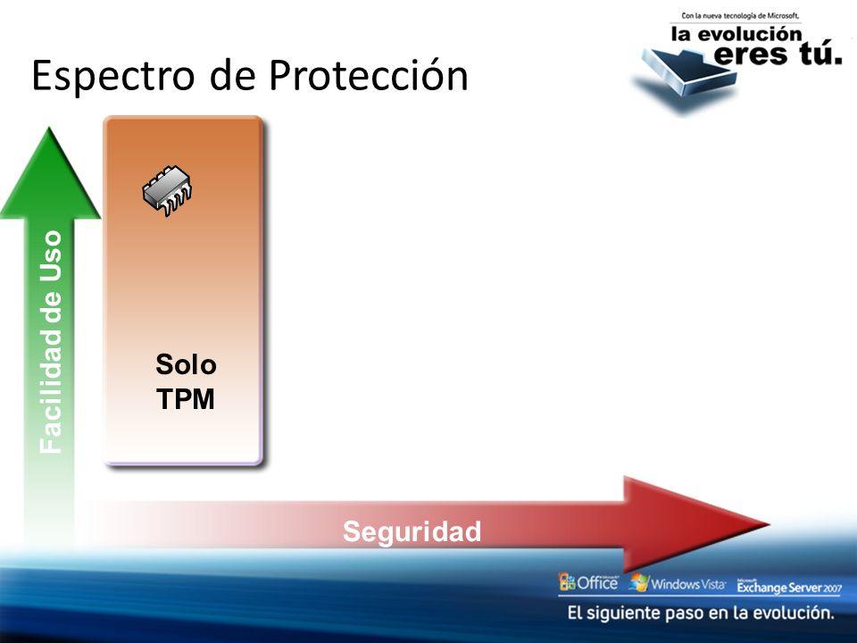Espectro de Protección Solo TPM Seguridad Facilidad de Uso