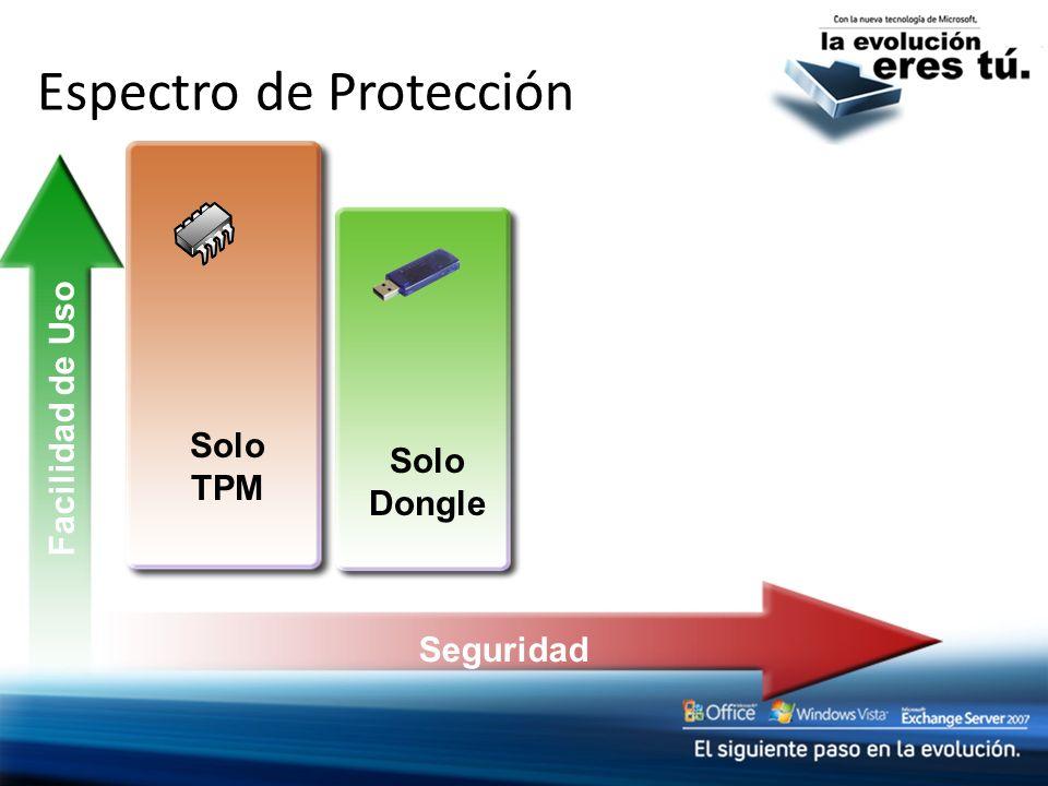 Espectro de Protección Solo Dongle Solo TPM Seguridad Facilidad de Uso